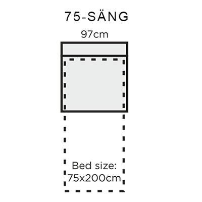 Bädd: 75x200cm